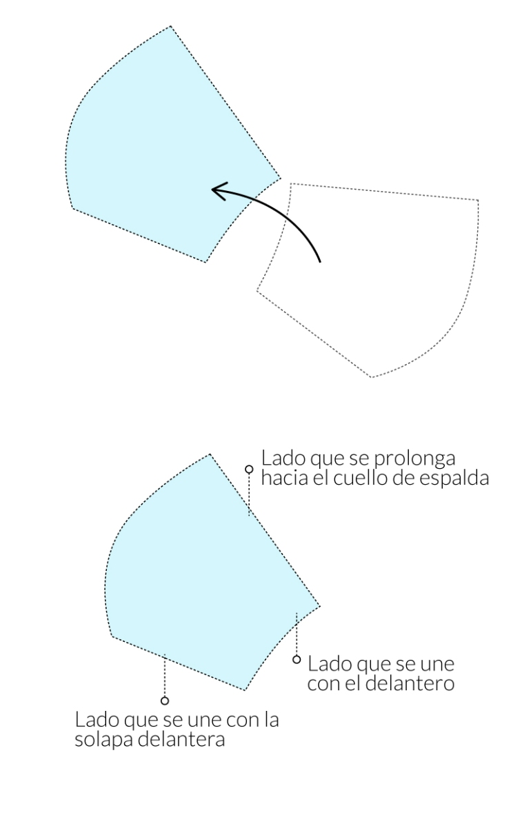 cuelloPIJAMA3