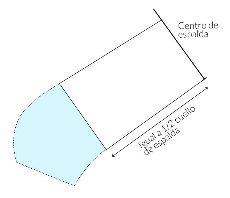 cuelloPIJAMA4